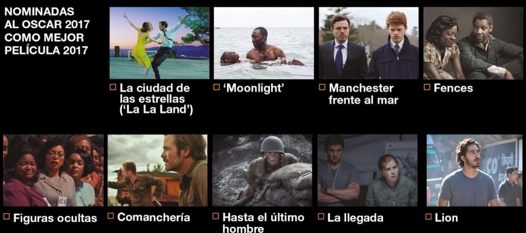 OscarsPelis2017
